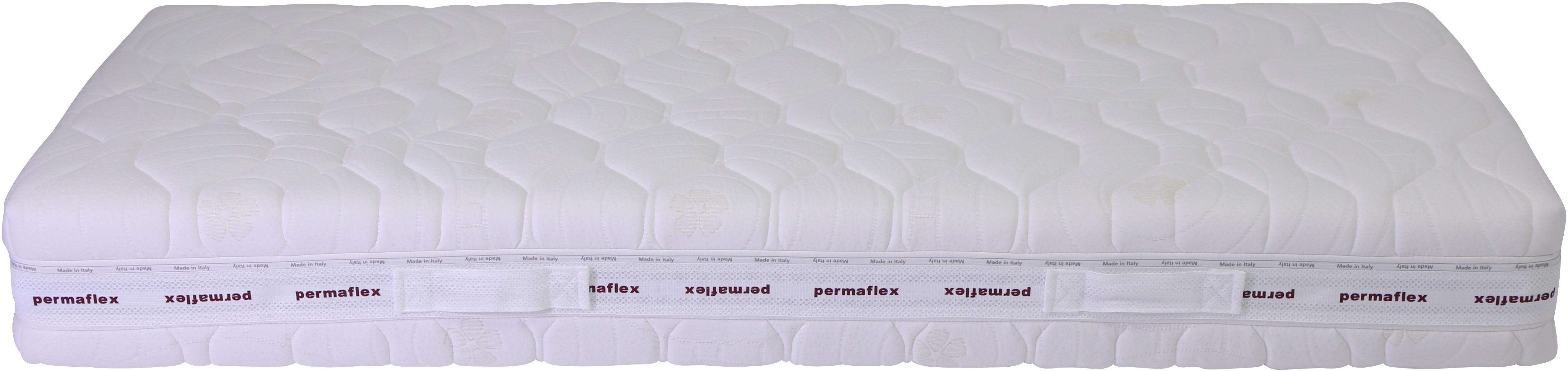 I dettagli del test sul materasso PERMAFLEX Delice