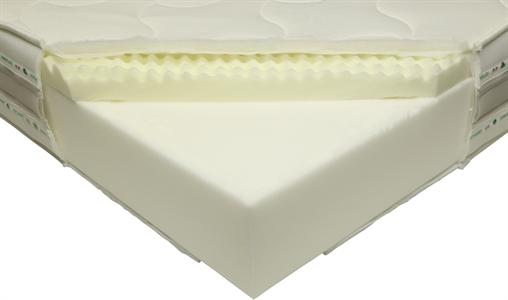 Materassi In Memory Foam Eminflex.Eminflex Renova