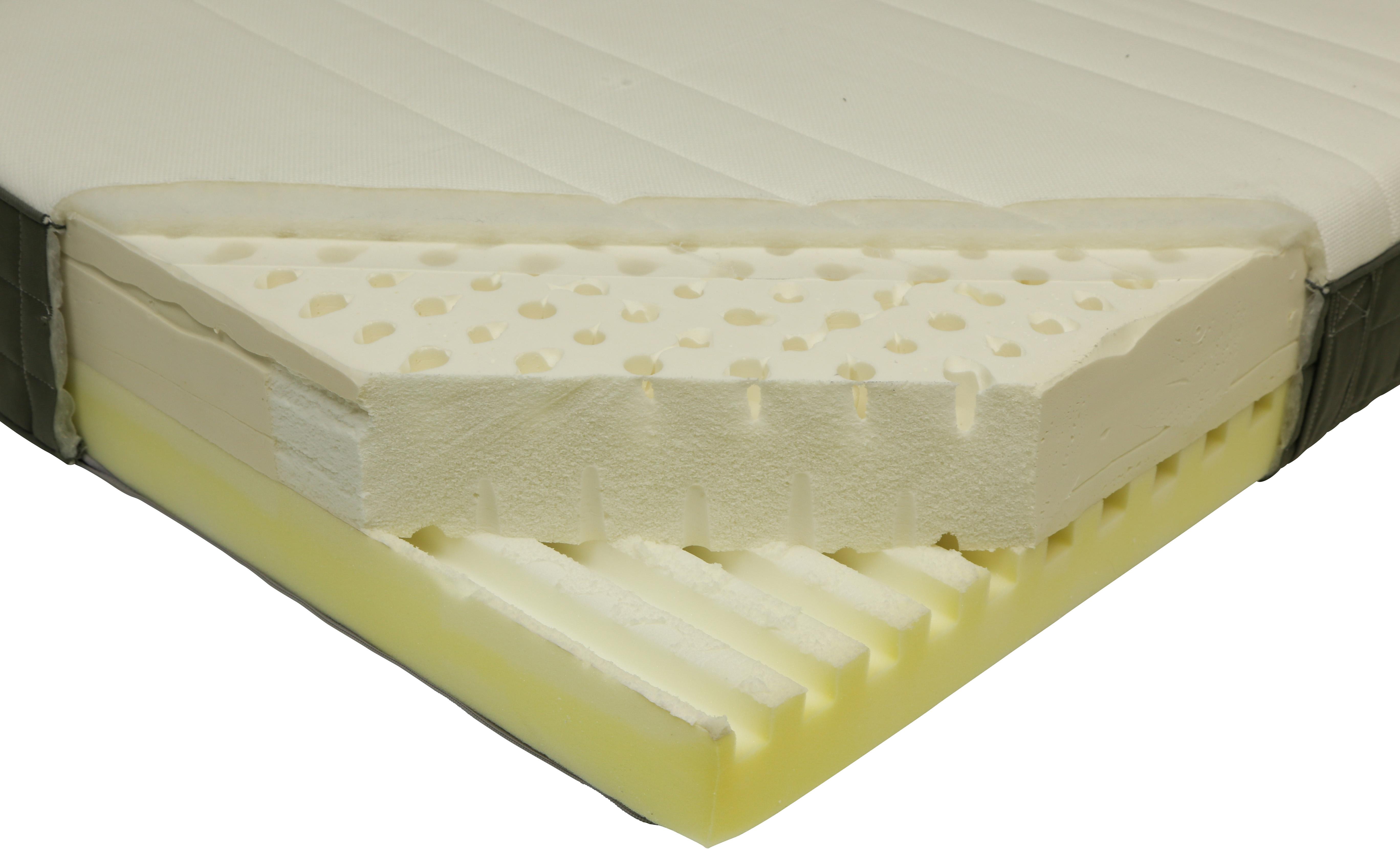 Materassi In Lattice Ikea.Materassi In Lattice Ikea Opinioni