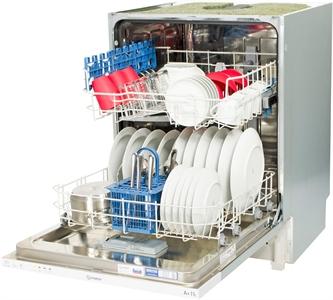 I dettagli del test sulla lavastoviglie INDESIT DIF 14B1 EU