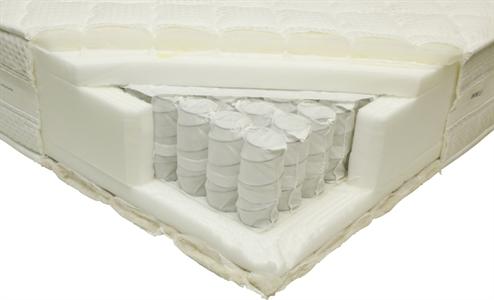 Materasso eminflex prezzo amazing materasso ortopedico for Eminflex letto contenitore prezzo