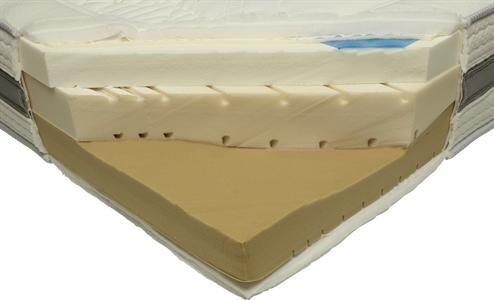 Mercatone uno materassi memory materasso una piazza e for Mercatone materassi
